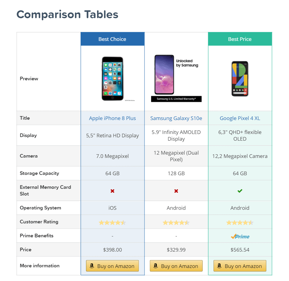 Amazon AAWP Comparison Tables