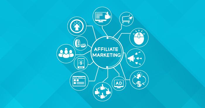 Flowchart - Affiliate Marketing